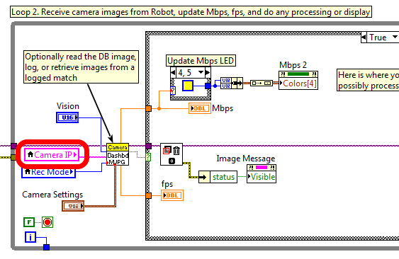 Locating Loop 2 - Camera IP