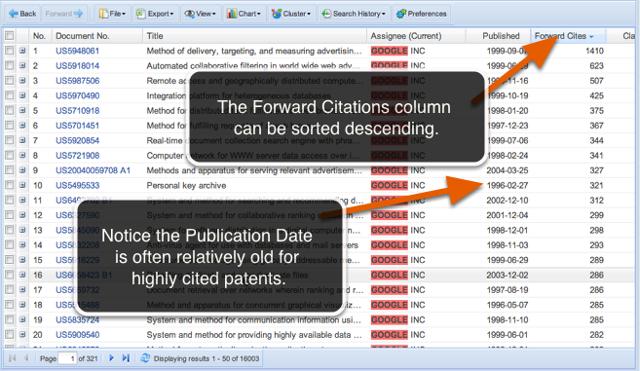 Forward Citations