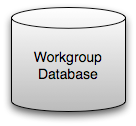 1) A Database Server