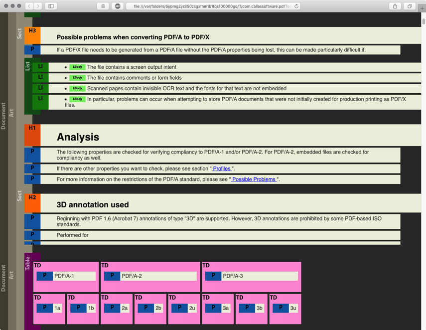 Übersichtliche Darstellung der PDF-Struktur im Browser