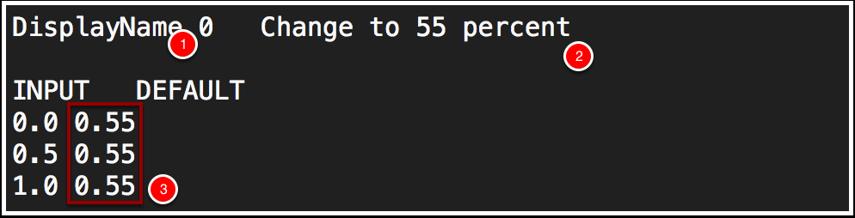 Modify existing dot gain curve setting data