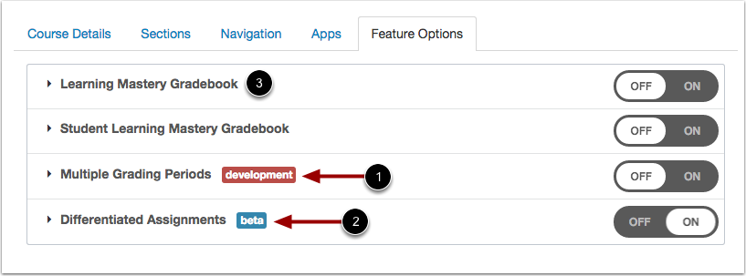 View Feature Tags