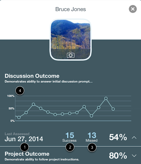 View Outcome Details
