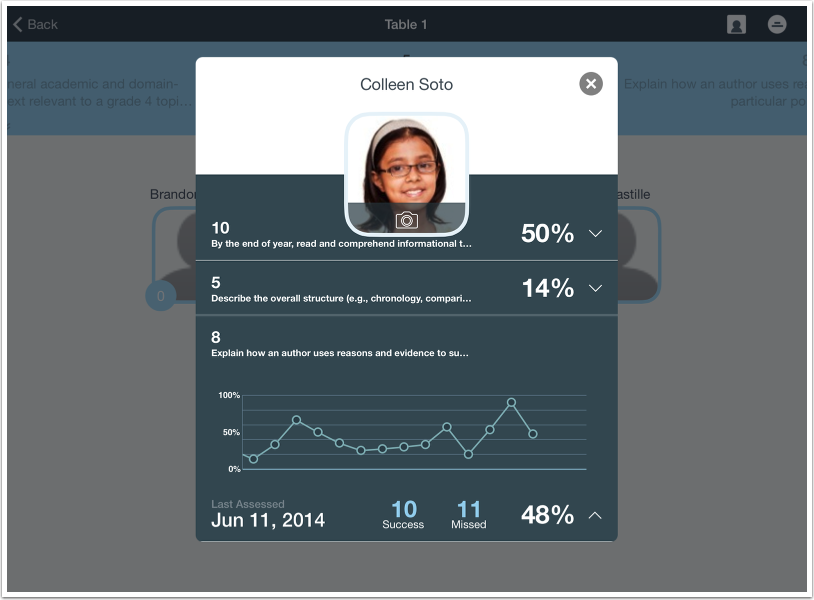 View Student Analytics