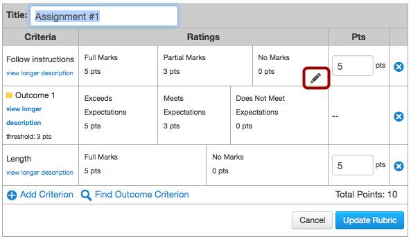 Edit Rubric Rating