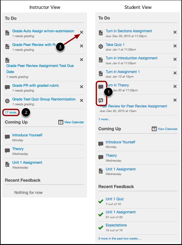 Manage Sidebar Items