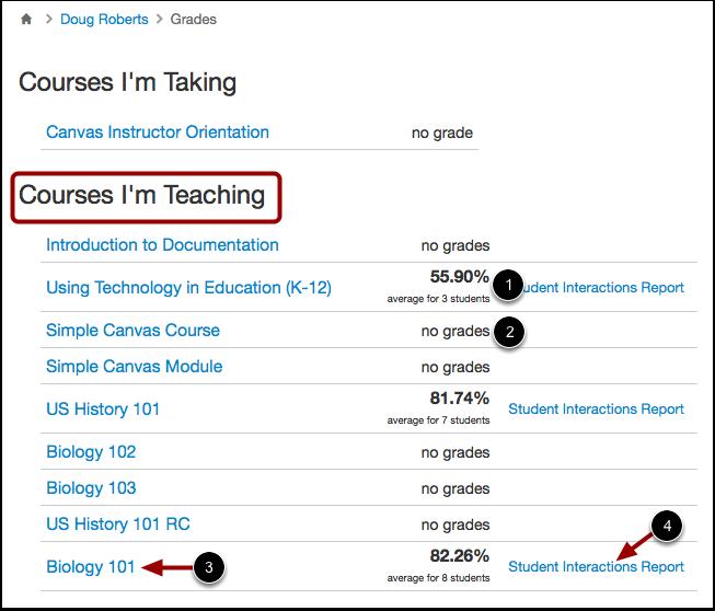 View Courses I'm Teaching