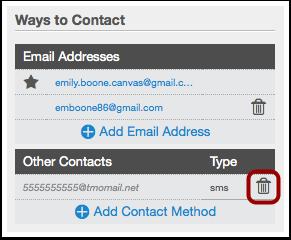 Delete Contact Method