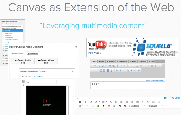 """Leveraging multimedia content"": Canvas as Extension of the Web"