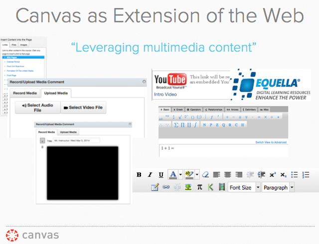 """""""Leveraging multimedia content"""": Canvas as Extension of the Web"""
