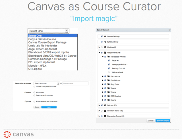 """""""Import Magic"""": Canvas as Course Curator"""