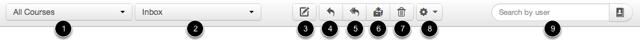 View Conversations Toolbar