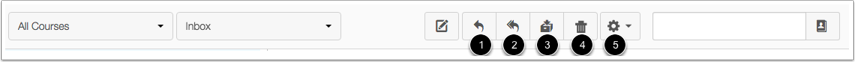 View Toolbar Options