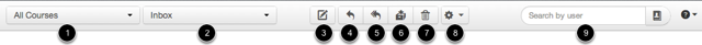 View Conversations Toolbar
