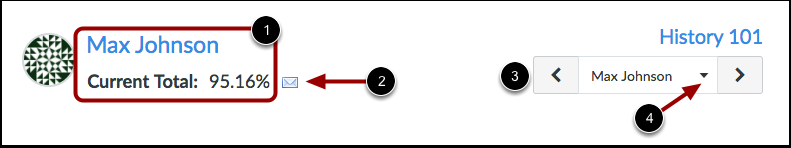 Visualizar Informação do Estudante