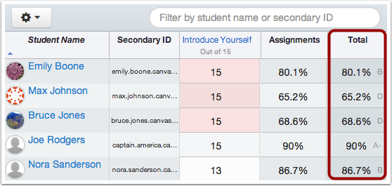 Verify Grades to be Published