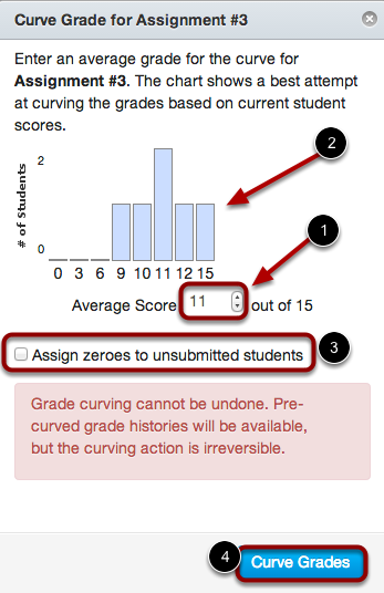 Set Curve Score