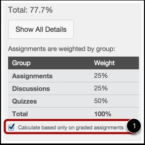 Total Grades
