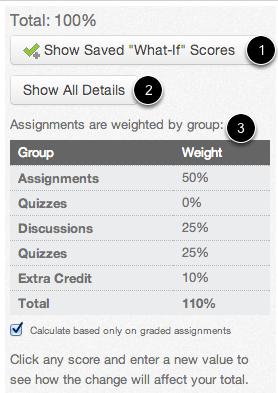 View Grading Summary