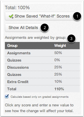 View Grading Summary