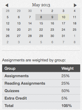 View Calendar and Weighted Assignment Groups