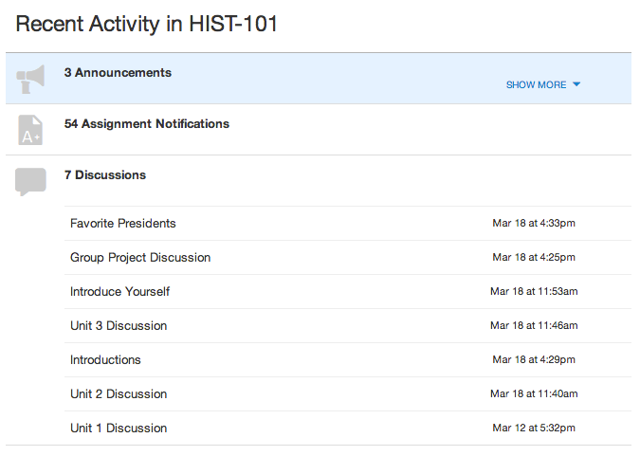 View the Recent Activity Dashboard