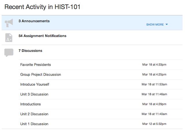 View Recent Activity Dashboard