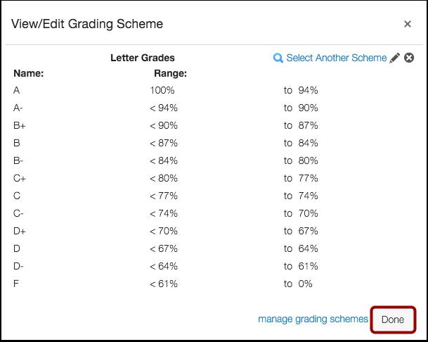 Confirm Grading Scheme