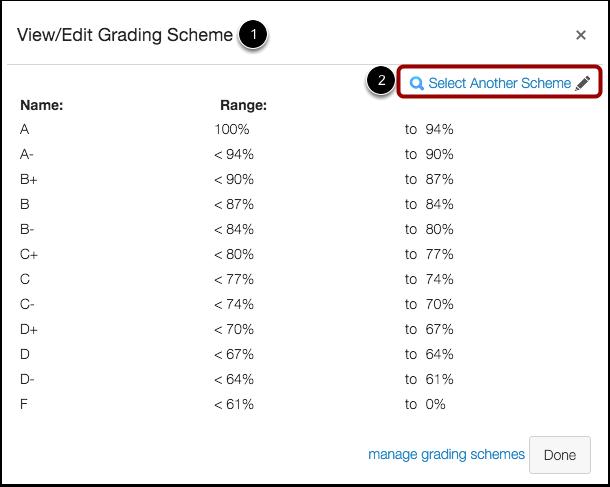 Find Existing Grading Scheme
