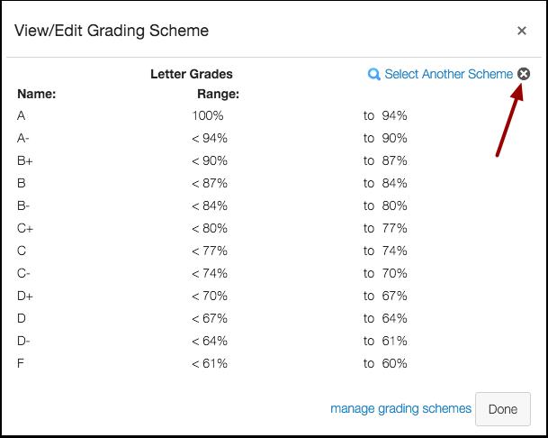 Remove Grading Scheme