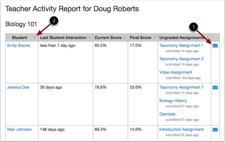 View Interaction Report for All Students in Course