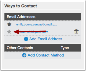 Choose Default Email Address