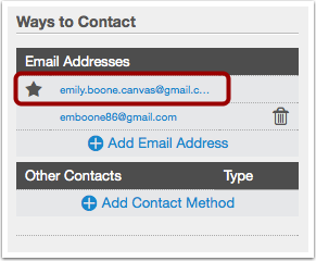 View Email Addresses