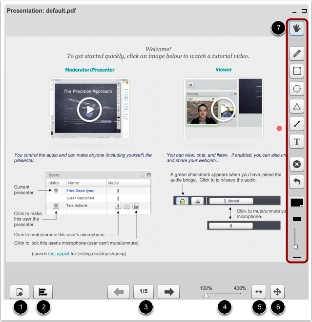 View Sharing Presentation Tools