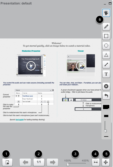 Sharing Presentation Tools