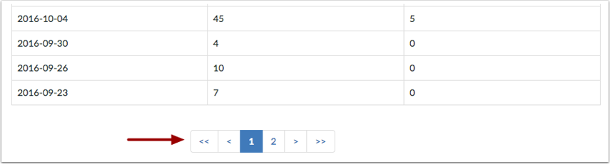View Table Pagination