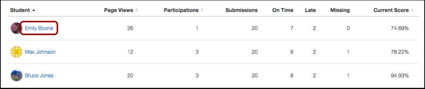 Open Student Analytics