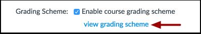 View Grading Scheme
