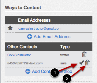 Edit Contact Methods