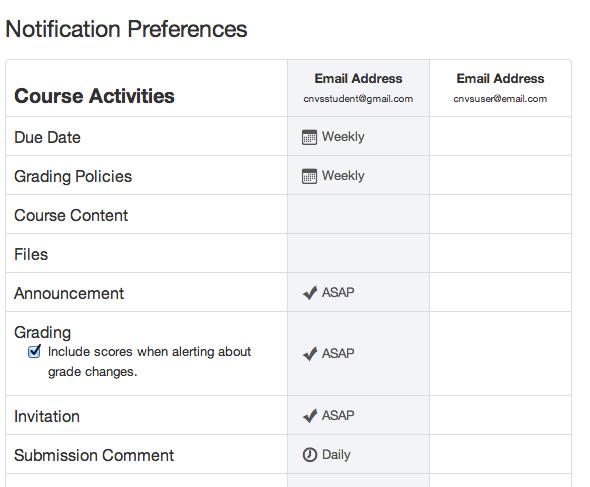 View Set Notification Preferences
