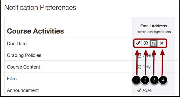 Edit Notification Preferences