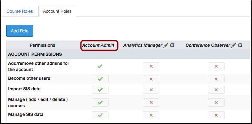 Account-Level Roles