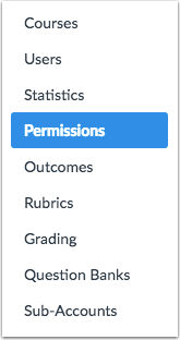 Open Permissions
