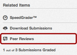 Open Peer Reviews