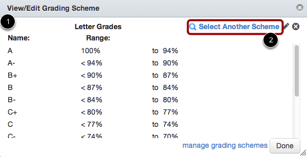 Search Grading Schemes