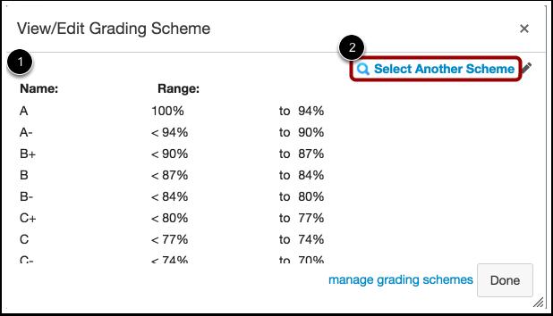 Search Grading Schemes