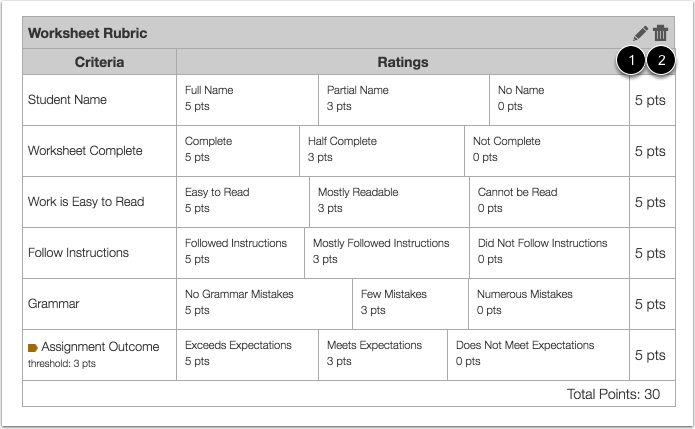 View Rubric
