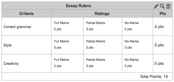 View New Course Rubric