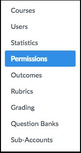Open Permissions