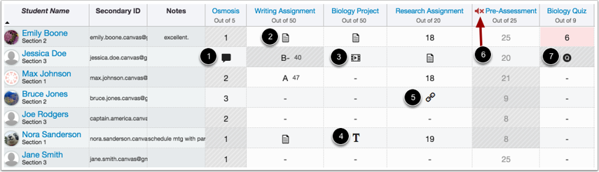 Submission Type Icons